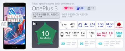 OnePlus 3 A3003 Skor AnTuTu Benchmark 142.604