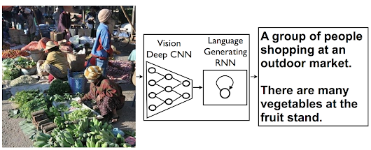 A picture is worth a thousand (coherent) words: building a natural description of images