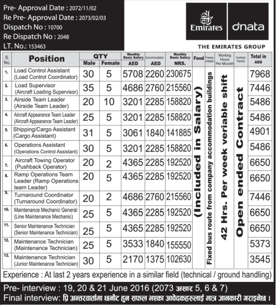 Free Visa, Jobs For Nepali In U.A.E. Salary- Rs.2,30,000/