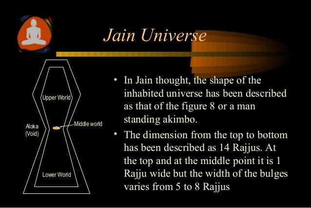durlabh Jain dohazování