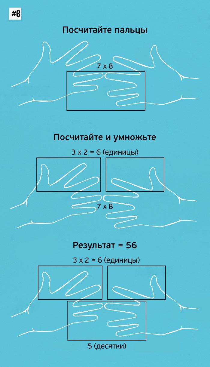 студенты, студенческое, науки, учеба, память, картинки с запоминалками, хорошая память, правила, знания, интеллект, образованность, ум,тренировка памяти, помощь в учебе, цифры, математика, алгебра, вычисления, счет устный, математическое, занимательная математика, магия цифр, правила вычисления, правила математические, http://prazdnichnymir.ru/ для школьников, школа, для школы,как считать