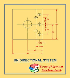 what is unidirectional system