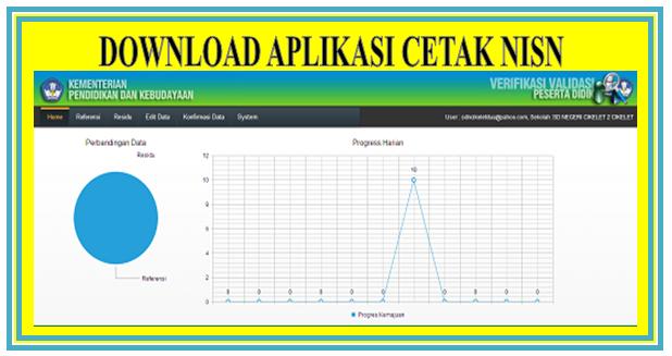 Download Aplikasi Cetak Kartu NISN Terbaru Sesuai Dengan Verval PD