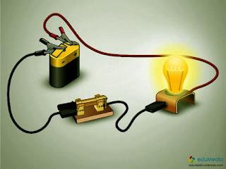 10 - الكهرباء و مكونات الدارة الكهربائية للسنة الخامسة اساسي
