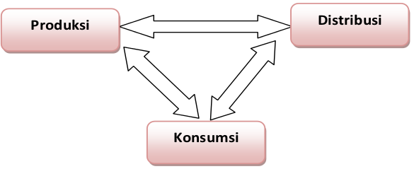 Contoh Proposal Skripsi Ekonomi Koperasi Kumpulan Judul Contoh Skripsi Ekonomi << Contoh Skripsi 2015 Pengaruh Keunggulan Lokasi Terhadap Kegiatan Ekonomi Review Ebooks