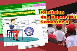 Aplikasi Penilaian Kurikulum 2013 Kelas 1 dan 4 SD Semester 2 Revisi Tahun 2017