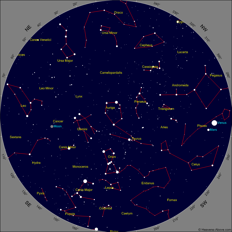 Sky Chart for this evening
