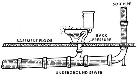Bath Tub Drain Pipe Direction