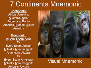 Remember Learn Seven Continents Visual Mnemonics