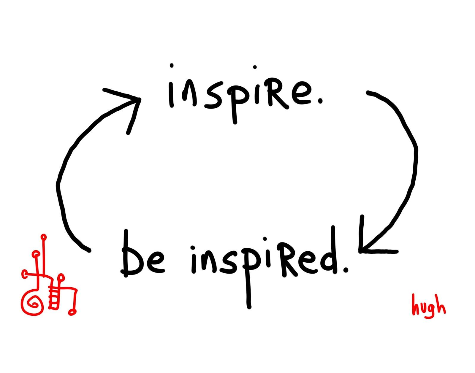 Inspiracje Inspirations Made By Soyal