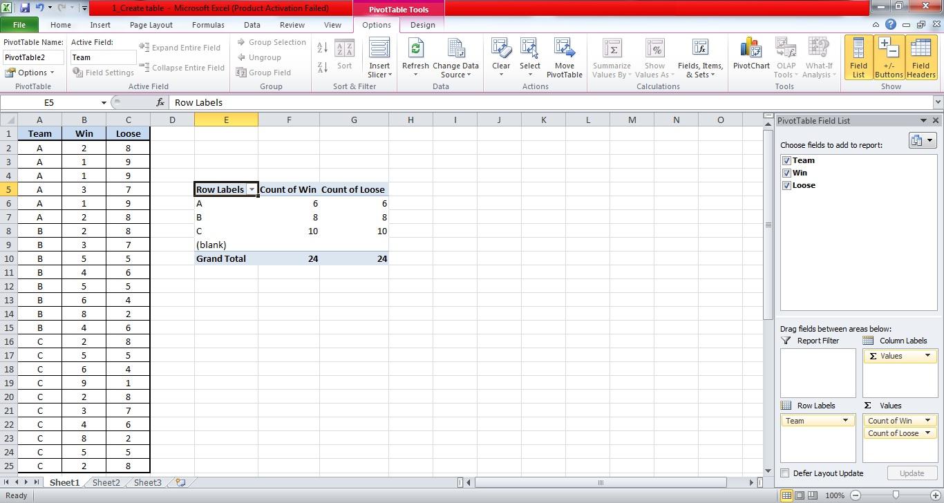 How to Use Pivot Table – IT KEEDA – An Tech Geek Blog