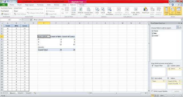 How to Use Pivot Table 4