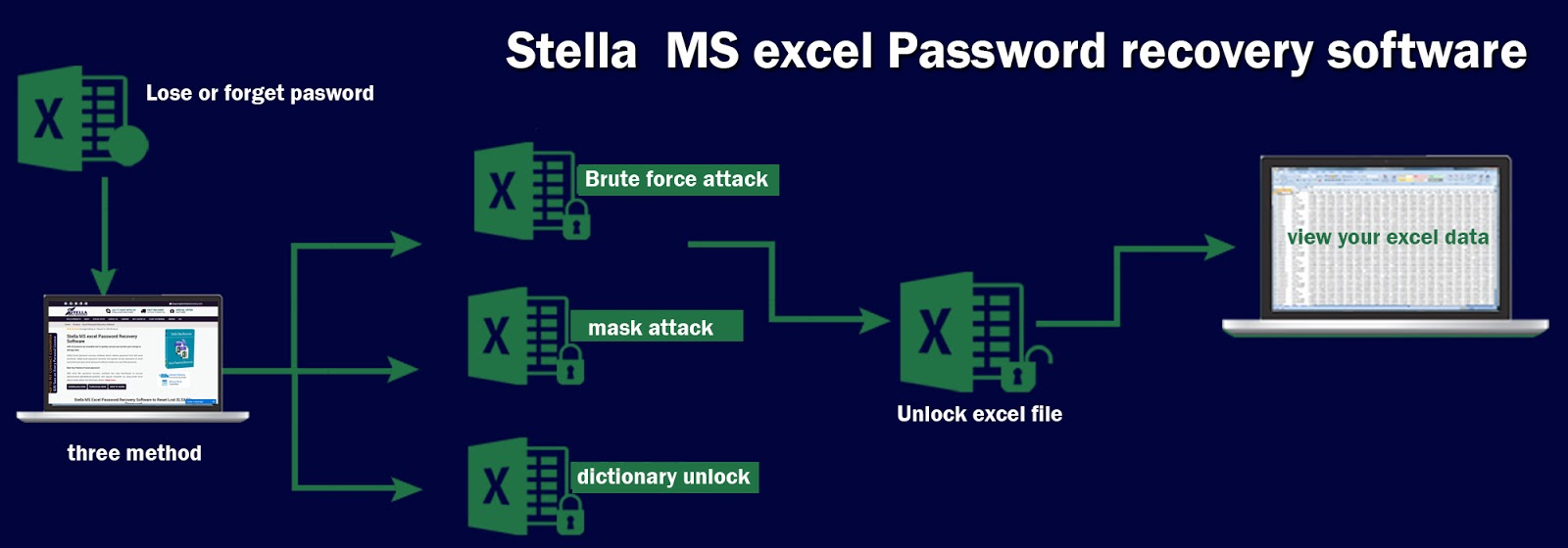 Free Excel Password Recovery Online
