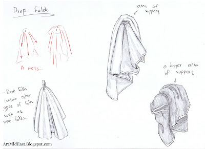 how to draw folds drop