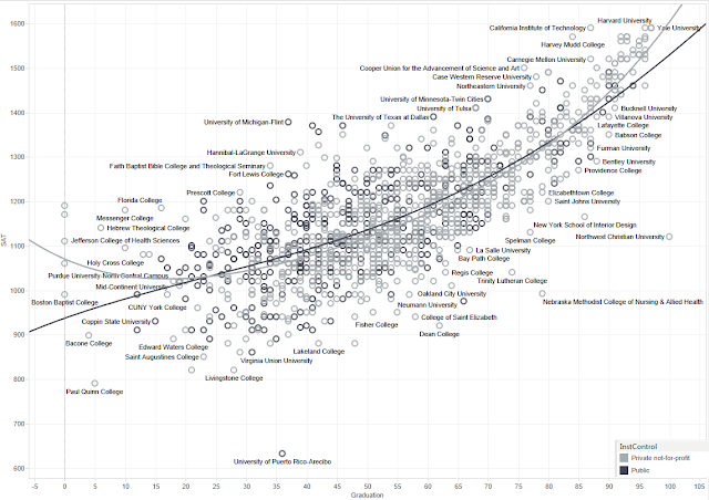 Higher Ed/: Creating a Competition Analysis Chart from