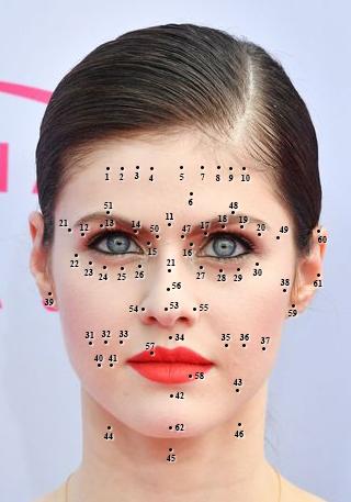 Nốt ruồi trên mặt đàn bà nữ giới - Giúp bạn tra cứu ý nghĩa của tất cả các nốt ruồi trên khuôn mặt nữ giới.