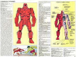 Dinamo Escarlata (ficha marvel comics)