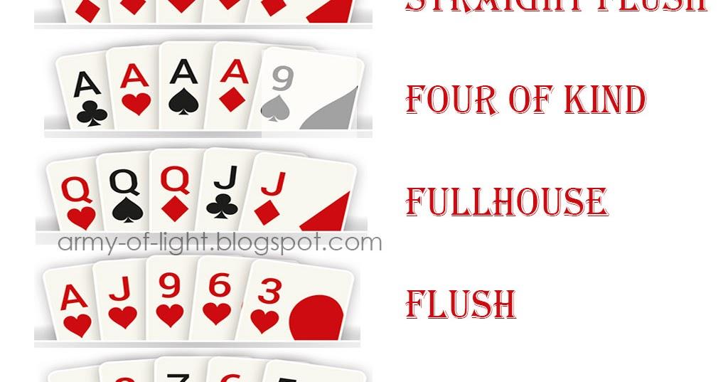 Kartu paling tinggi di poker