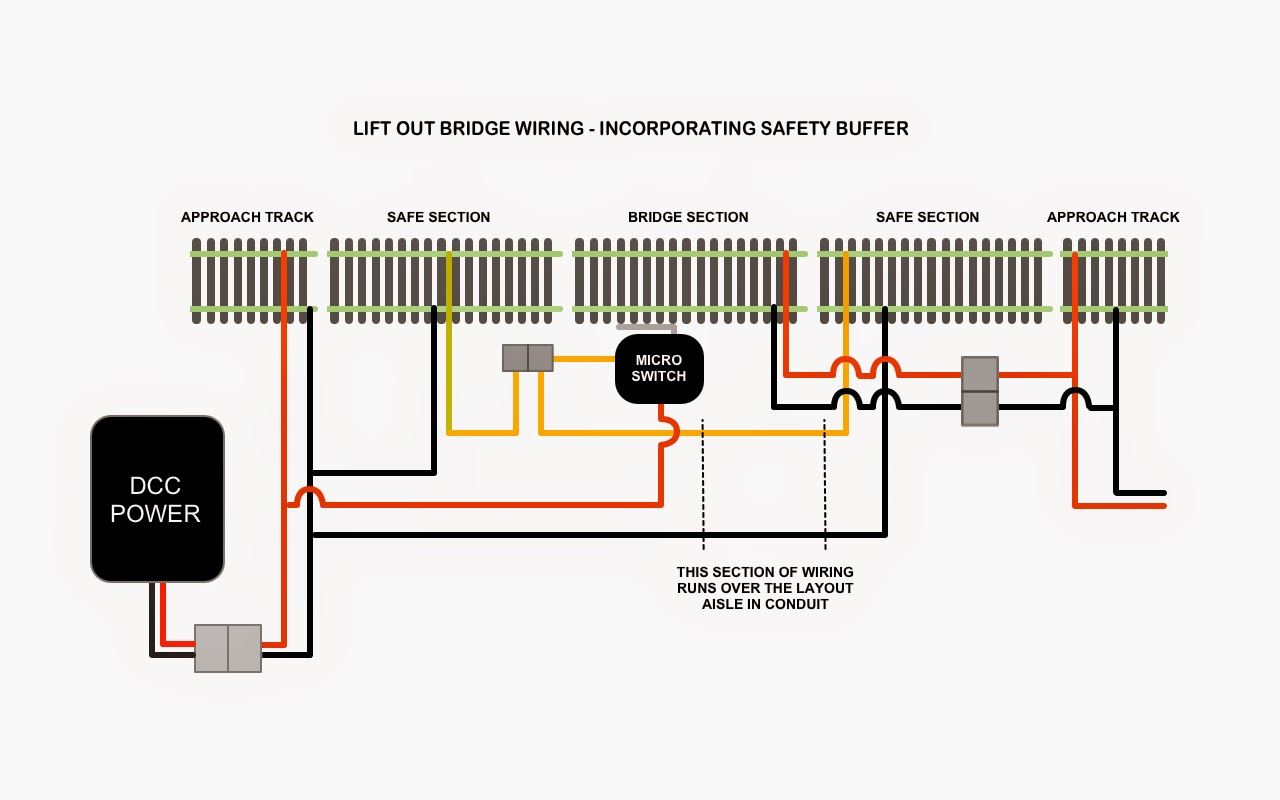 medium resolution of wiring ho track for storage