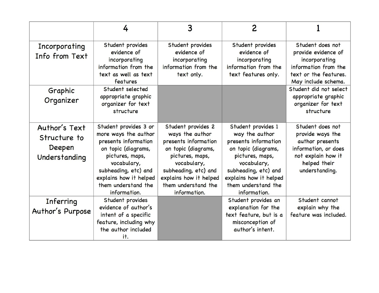 iRubric: 4th Grade Writing Rubric