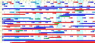Астрологический прогноз на декабрь 2015