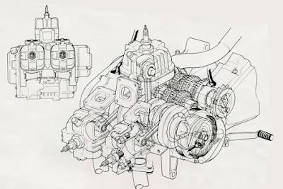 Honda MVX-250F: Useful Links