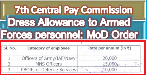 7th-cpc-dress-allowance-to-armed-forces-personnel-paramnews