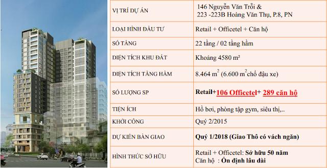 Dự án căn hộ Kingston Nguyễn Văn Trỗi