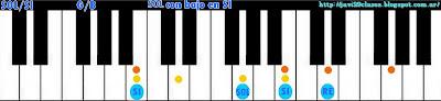 acorde piano chord (SOL con bajo en SI)