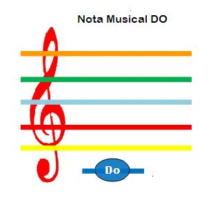 http://www.aprendomusica.com/const2/32memorynotas1/memorynotas1.html