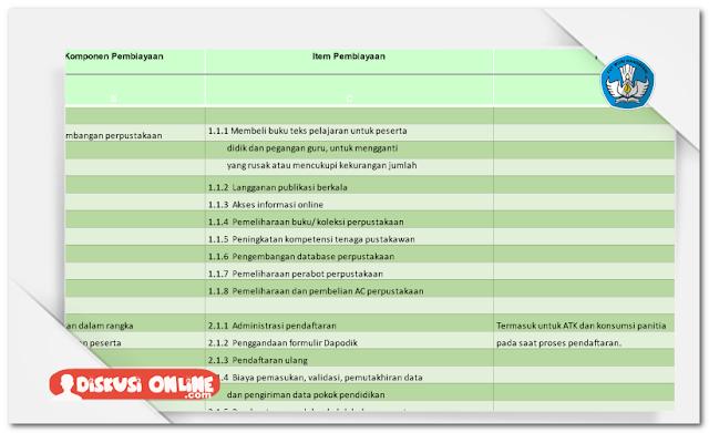 Aplikasi Penyusun Laporan Dana BOS Terbaru berbasis Ms. Excel