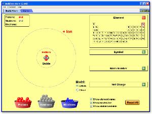 Fonte: http://phet.colorado.edu/pt_BR/simulation/build-an-atom