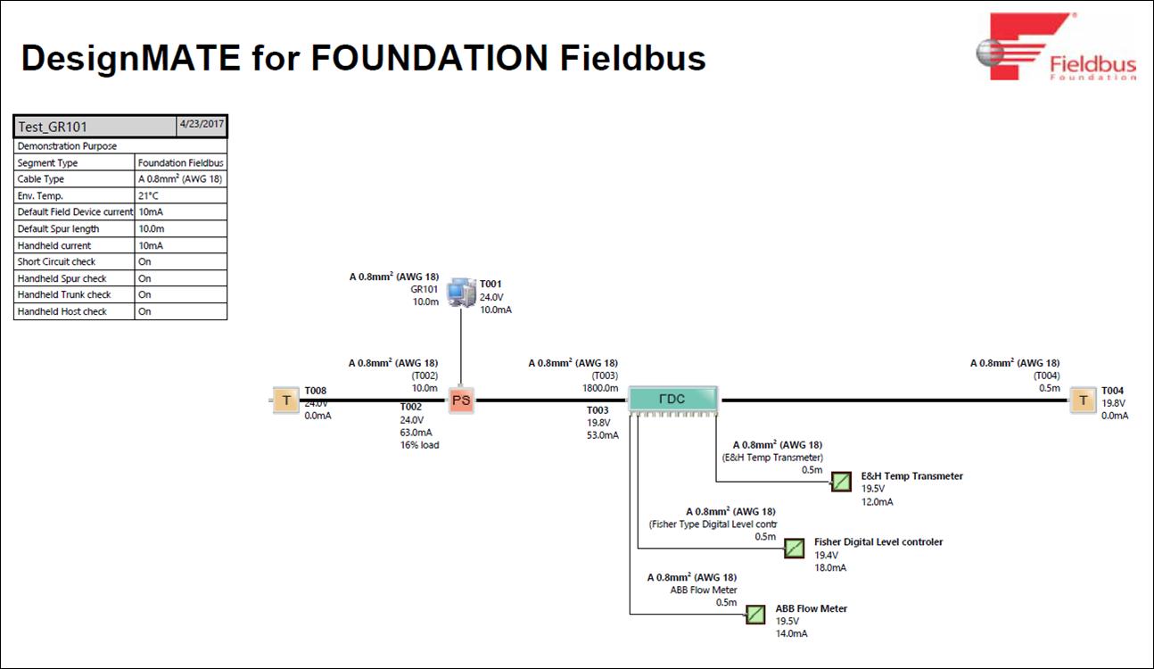 Fieldbus segment wiring