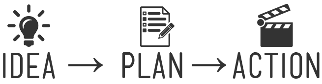 Ostruk's planning workflow description