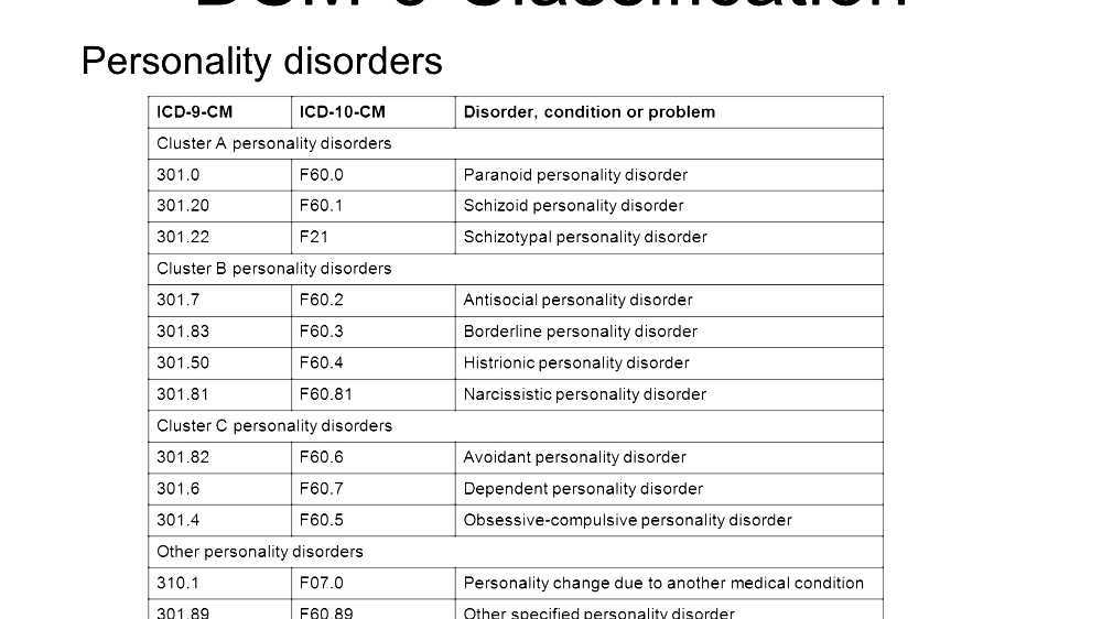 Cluster B personality disorders