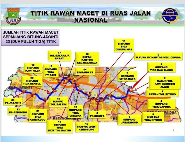 Titik Rawan Kemacetan Lalin Di Tangerang,  Butuh Pananganan Nasional