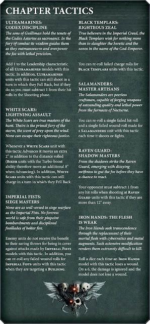 Tácticas de Capítulo en el Códex Marines Espaciales
