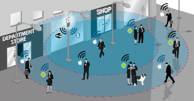 Wi-Fi Network can be turned into IMSI Catcher to Track Cell Phone Users