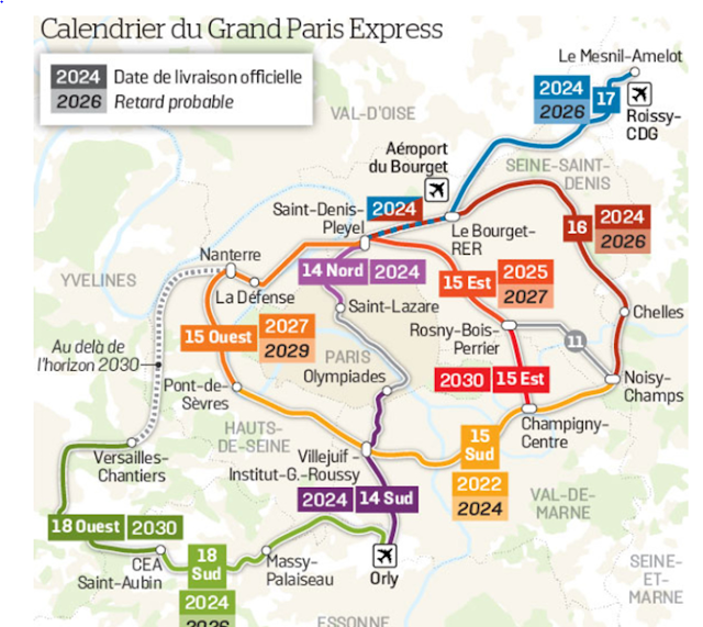Future metro le GRAND PARIS EXPRESS