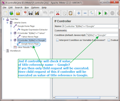example of JMeter If Controller
