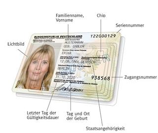 Überwachung total: Wer einen neuen Personalausweis beantragt, erhält ihn ab sofort mit freigeschalteter eID-Funktion