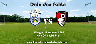 Data dan Fakta Fantasy Premier League GW 27 Huddersfield vs Bournemouth Fantasi Manager Indonesia