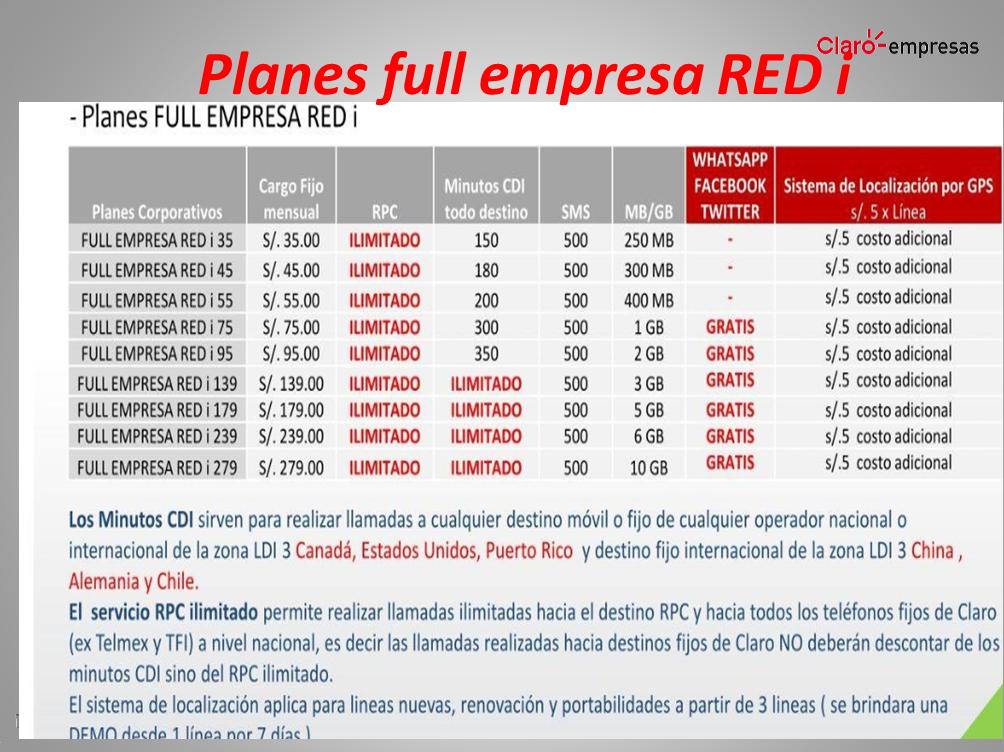 Planes Empresariales Post Pago De Claro Empresas Y