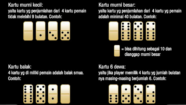 Spesial Kartu Jackpot Game Domino Ceme