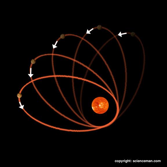 Scientific Explorer: Our Solar System Part 5: Mercury