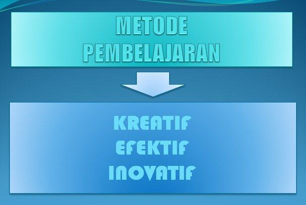 Contoh metode pembelajaran kreatif efektif dan inovatif