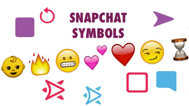 Snapchat Symbols and Emojis
