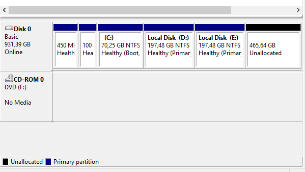 Kapasitas Hard disk unallocated
