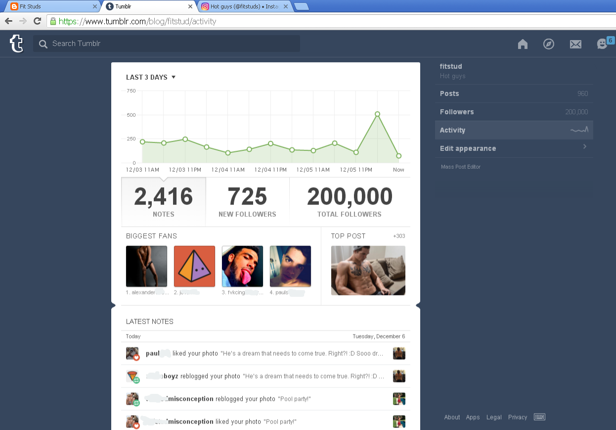 200000-followers-on-Tumblr-200k