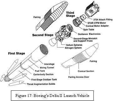 Ion Rocket Engine Konstantin Tsiolkovsky Wiring Diagram